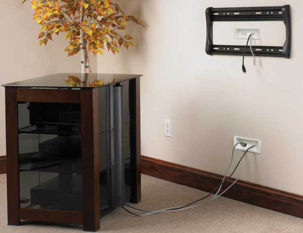 Sanus In Wall Cable Management System For Mounted Tvs