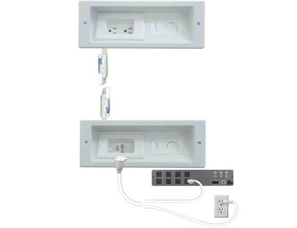 SANUS In-Wall Cable Management System For Mounted TVs | Tv In Wall Wiring Diagram |  | SANUS