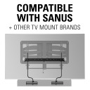 SASB1, Compatible with SANUS and other mount brands