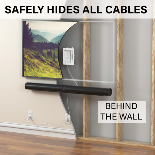 WSIWPSB1, Safely hides cables
